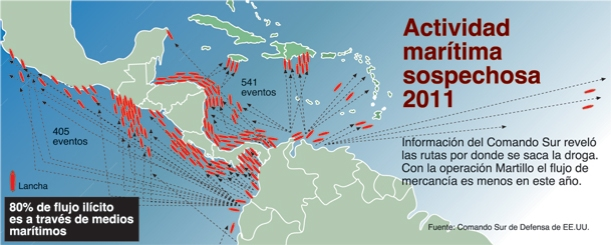 LatinomericaDROGAS