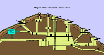 Maginot Line Diagram resized