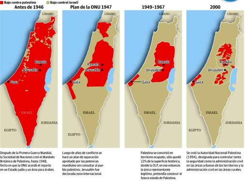 palestina_04_evolucion_territorios
