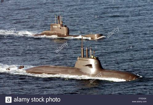 Submarines in the Baltic Sea