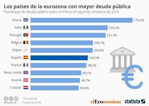 deuda-europa