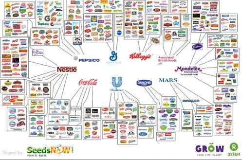 gmo-companies-and-subsidaries
