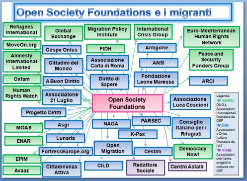 OSF-slide