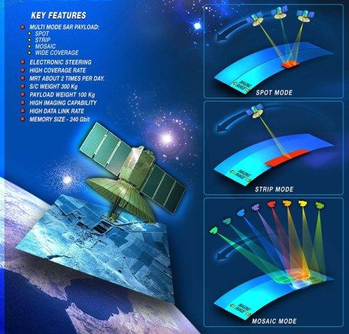 SPAC_Satellite_TecSar_Details_lg