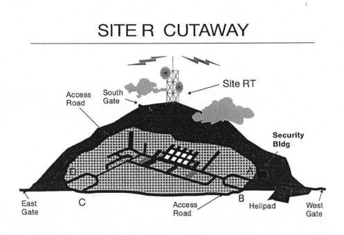 site-r-layout-cutaway