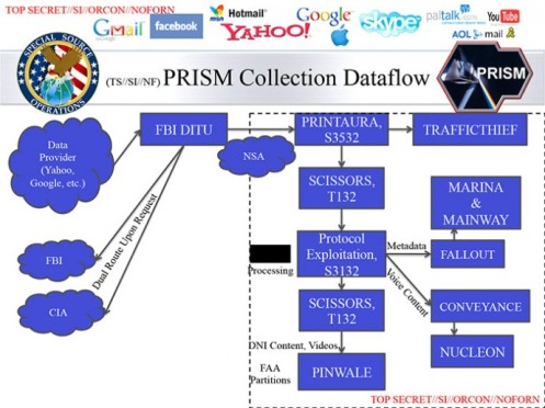 prism-slide-7-690x517