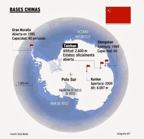 bases chinas antartida