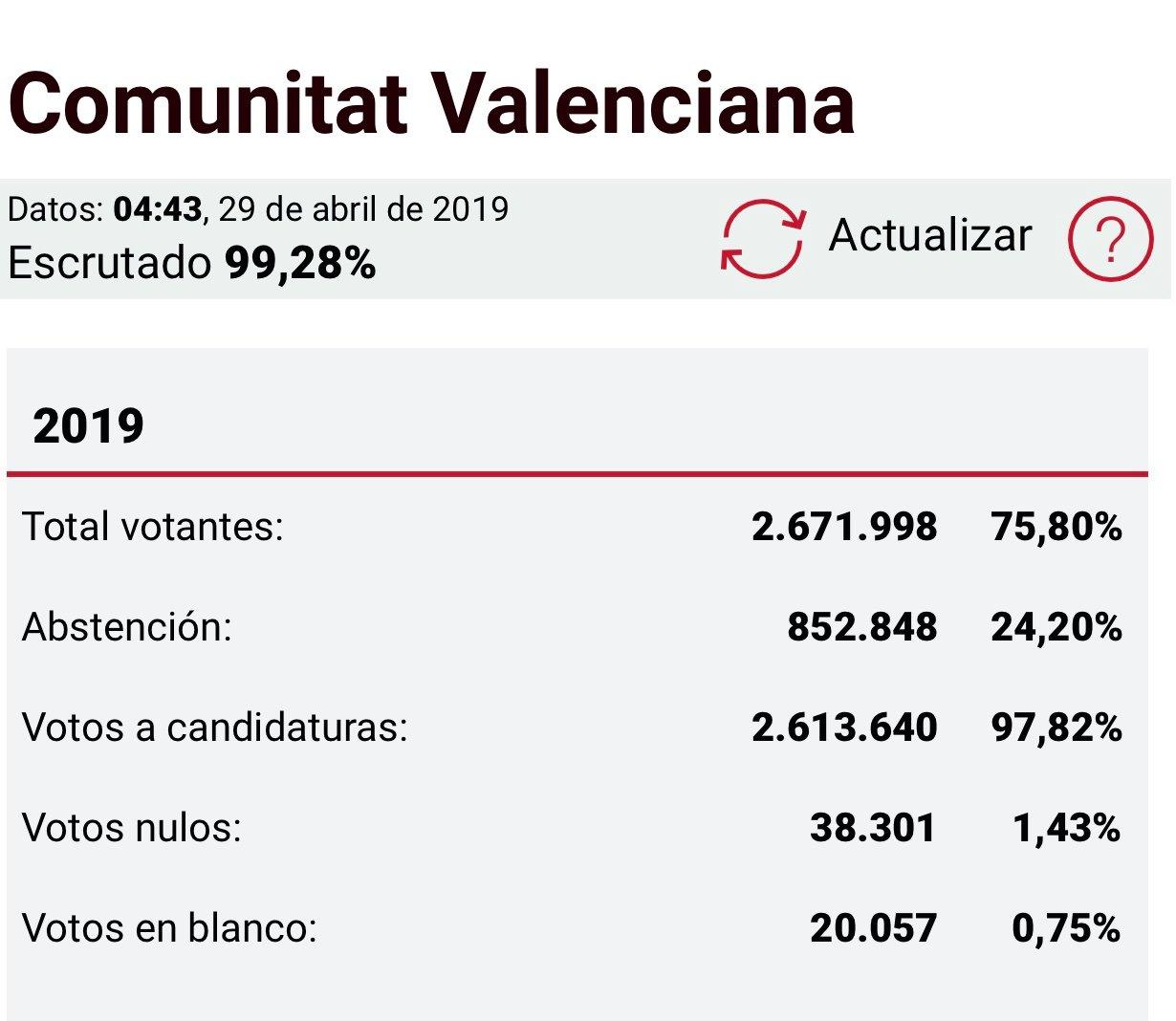 3ce45b50e https   eladiofernandez.wordpress.com 2019 05 03 default-en-espana ...