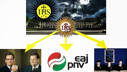 jesuitas-rajoy-anotoniobasagoiti-pp-pnv-eta-terrorismoestado-FAISAN-11M-ppsoe-españa-victimas-nwo-jesuitas-illuminati