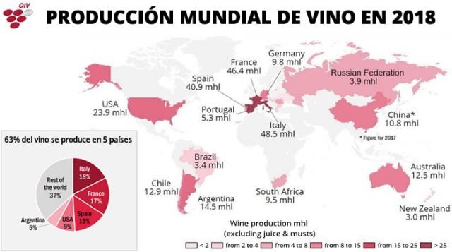 produccion_vino_2018
